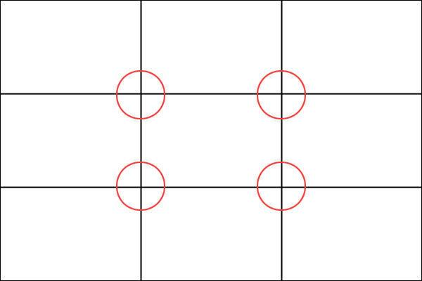 三分割法のグリッド
